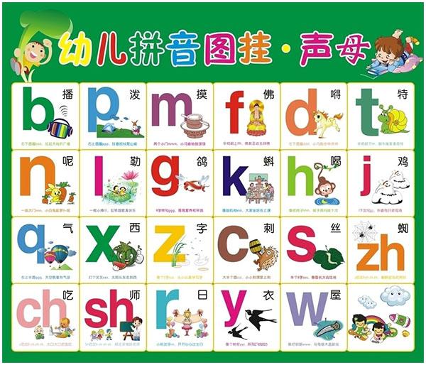 Resultado de imagem para pinyin table